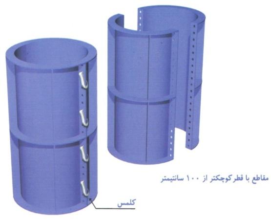 قالب ستون گرد در مشهد
